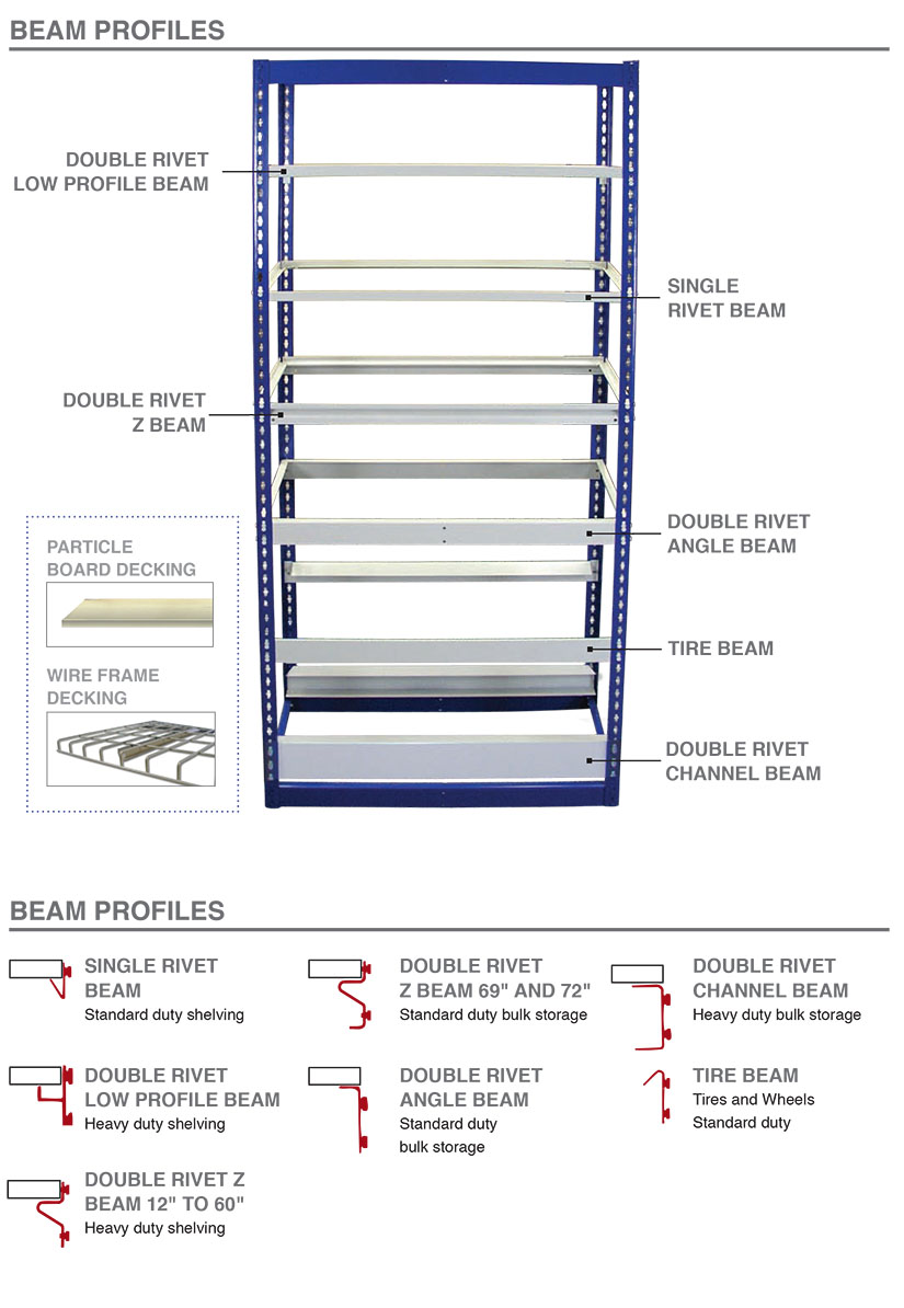 Heavy Duty Rack Storage, Wide Span Wire Bulk Modular Racks
